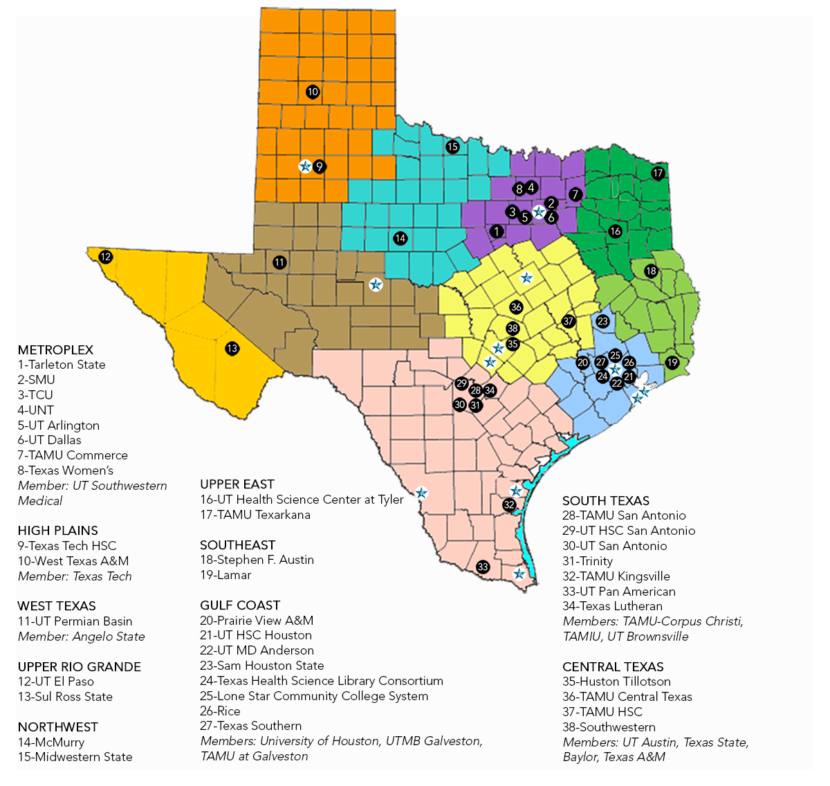 Member Roadmap Texas Digital Library